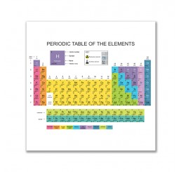 Dry Erase Periodic Table Peel & Stick